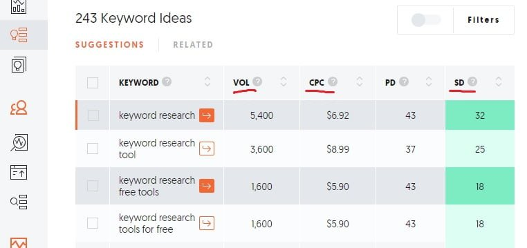 Keyword research components