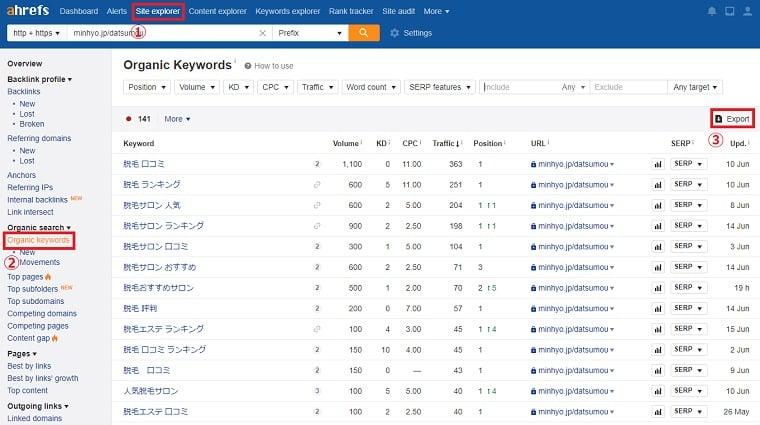 「Site Explorer」→「Organic Keywords」→ 「Export」で、競合ページが獲得している流入ワードをエクセルに落とす